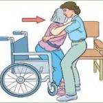 Know the Basics of Proper Body Mechanics